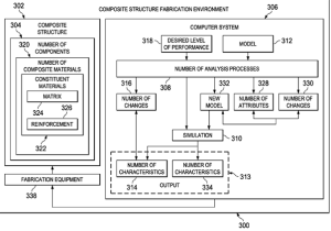 Schematic illustrating the Product Chemical Profile System. From Patent WO2015060960